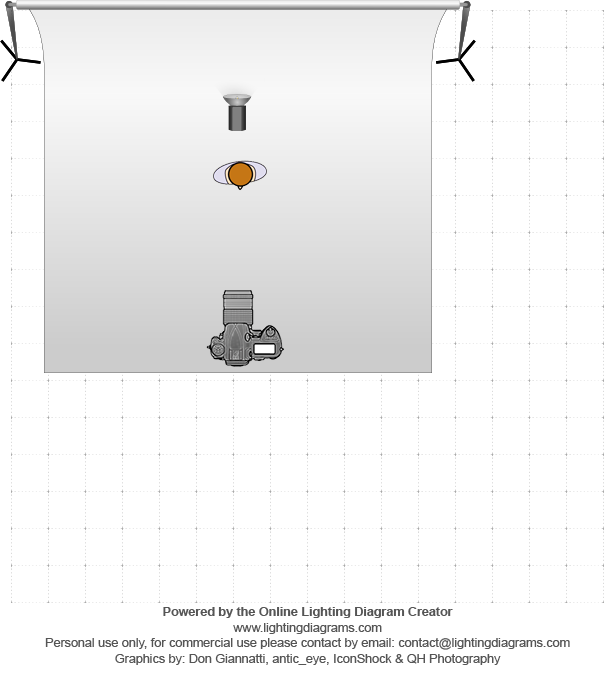 lighting-diagram-1355865503
