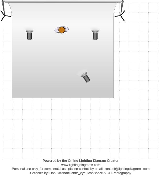 lighting-diagram-IndieRock Shoot