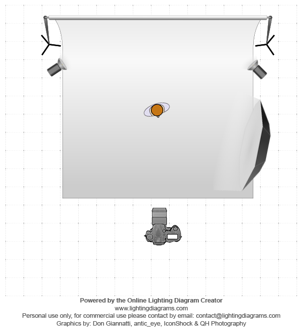lighting-diagram-1366314344